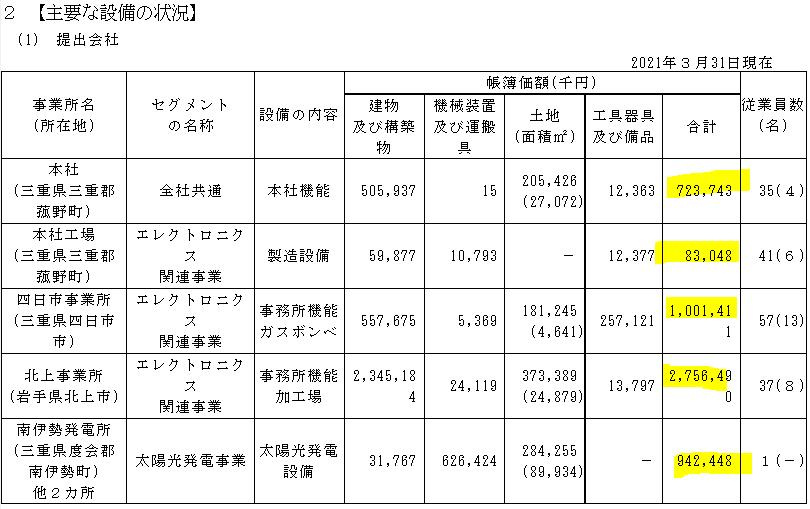 f:id:umimizukonoha:20211014115001p:plain