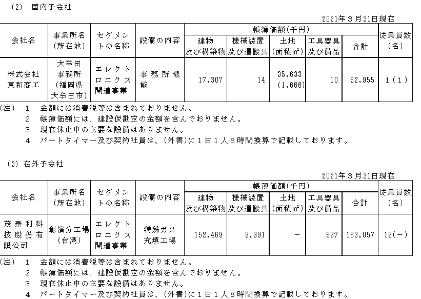 f:id:umimizukonoha:20211014115220p:plain