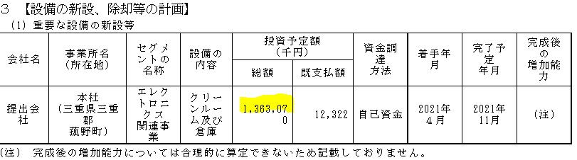 f:id:umimizukonoha:20211014115513p:plain