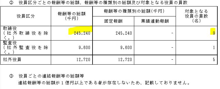 f:id:umimizukonoha:20211014204305p:plain