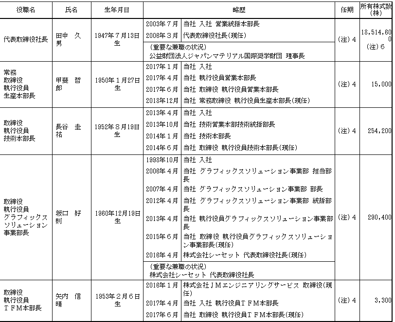 f:id:umimizukonoha:20211014210713p:plain