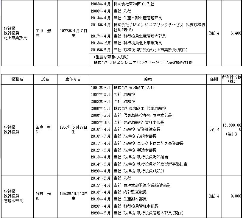 f:id:umimizukonoha:20211014210750p:plain