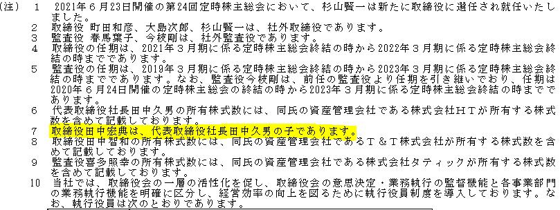 f:id:umimizukonoha:20211014211938p:plain