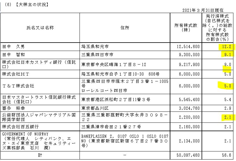 f:id:umimizukonoha:20211014213155p:plain