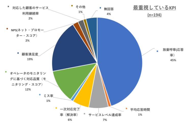 f:id:umino_sayaka:20210521102117p:plain
