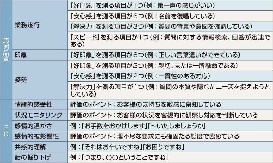 f:id:umino_sayaka:20210712104437j:plain