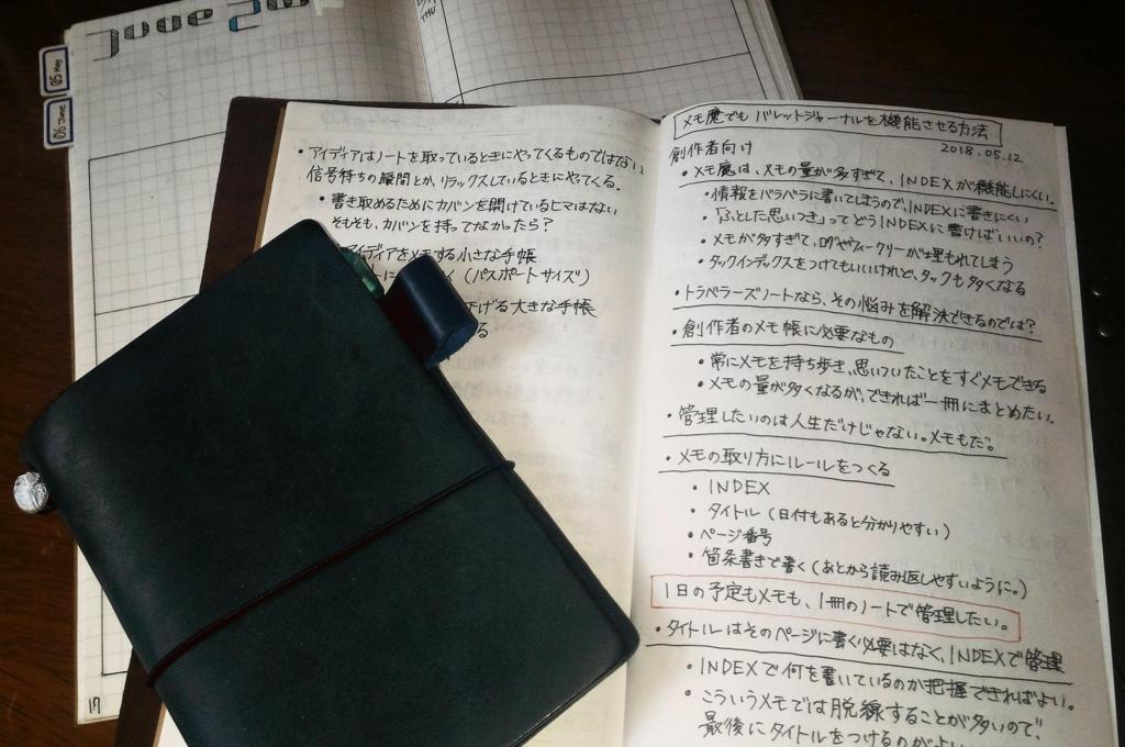 バレットジャーナル&メモ用のトラベラーズノート