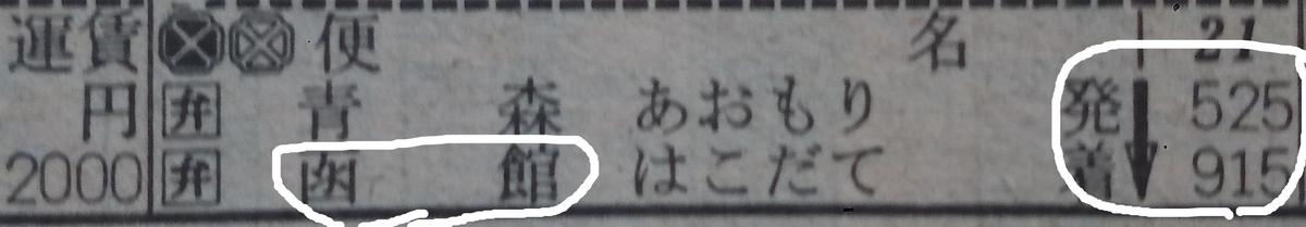 f:id:uminotabi7:20210405092732j:plain