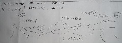 f:id:uminotabi7:20210610054301p:plain