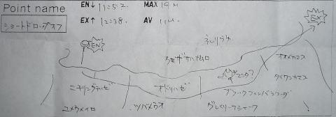 f:id:uminotabi7:20210610054315p:plain
