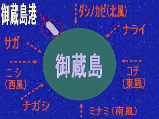 f:id:uminotabi7:20210628125208j:plain