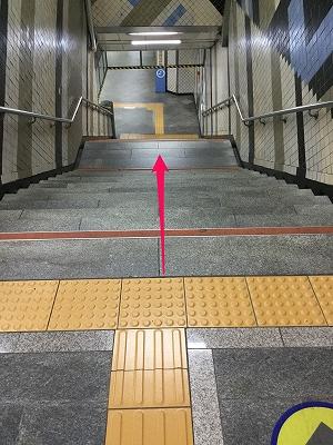 韓国の地下鉄の道なりを矢印を使って説明