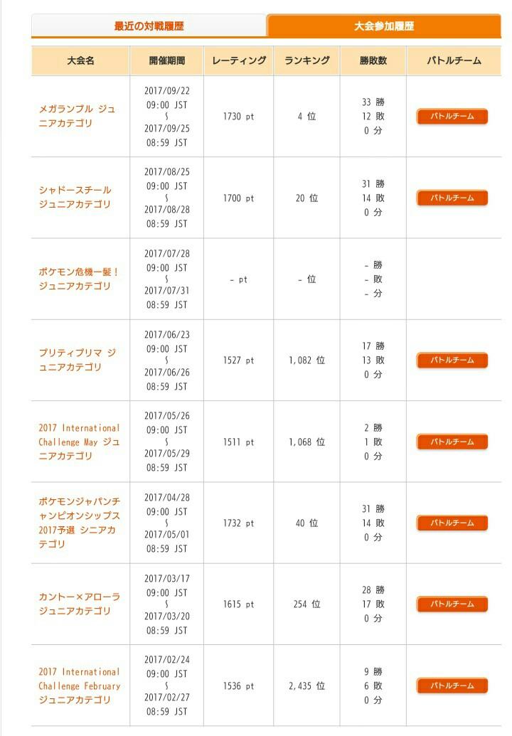 f:id:umisukeisuke:20190504061126j:image