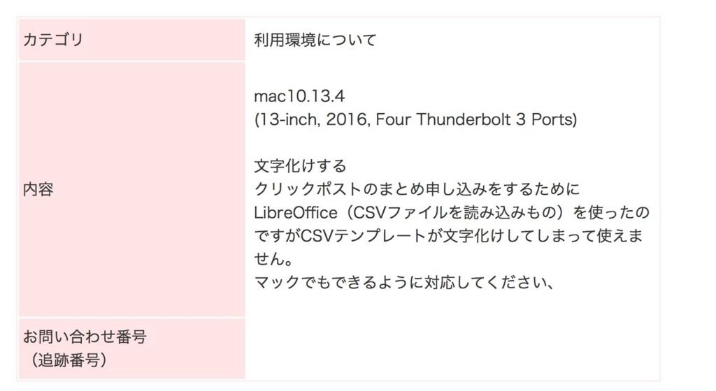 f:id:umitokaze0912:20180409144251j:plain