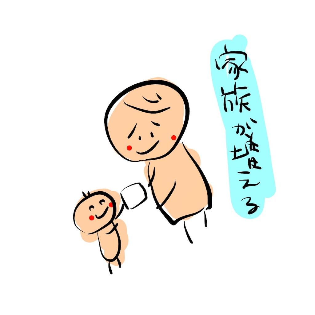 f:id:umitokaze0912:20190214013608j:image