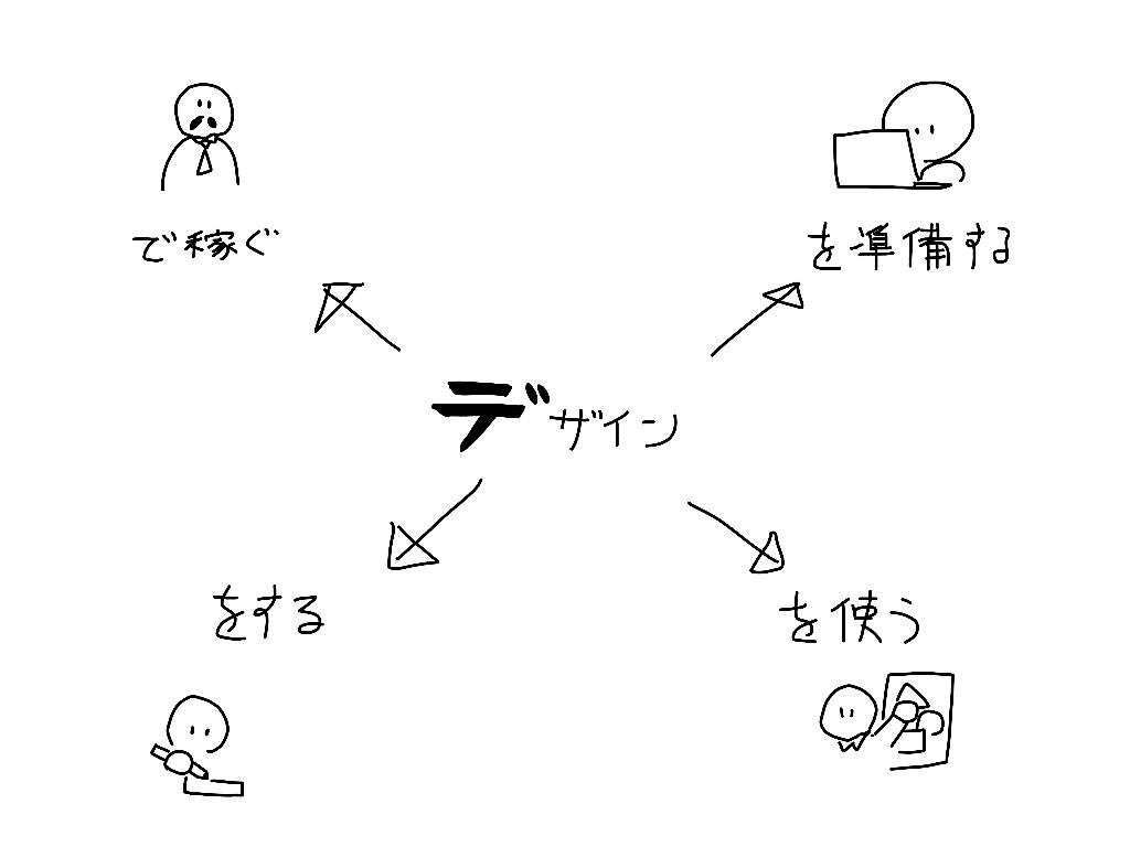 f:id:umiushi24:20170714164316p:plain