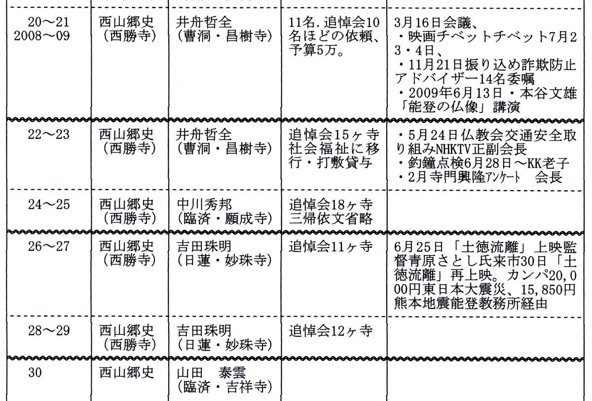 f:id:umiyamabusi:20200303083315j:plain