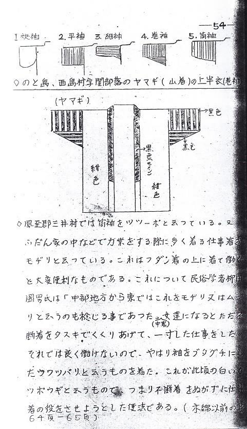 f:id:umiyamabusi:20210915074607j:plain