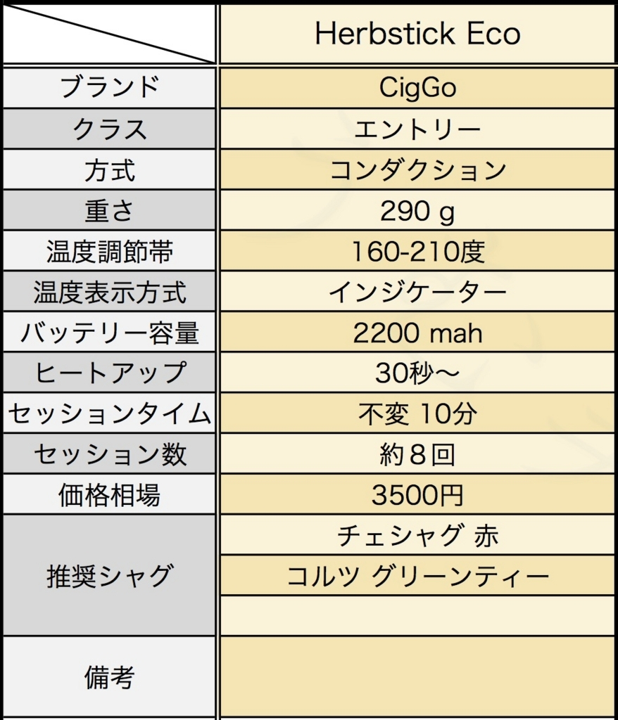 f:id:umu_umai_ojisan:20180531205244j:plain