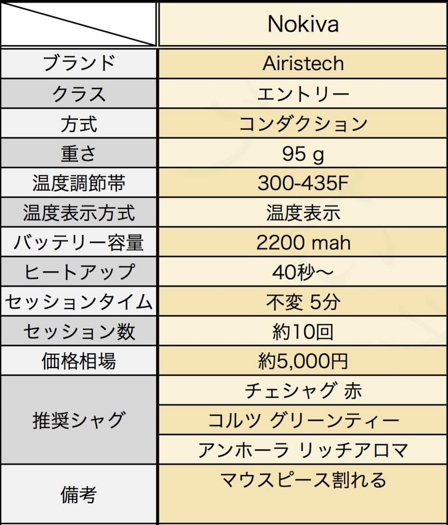 f:id:umu_umai_ojisan:20180531210425j:plain