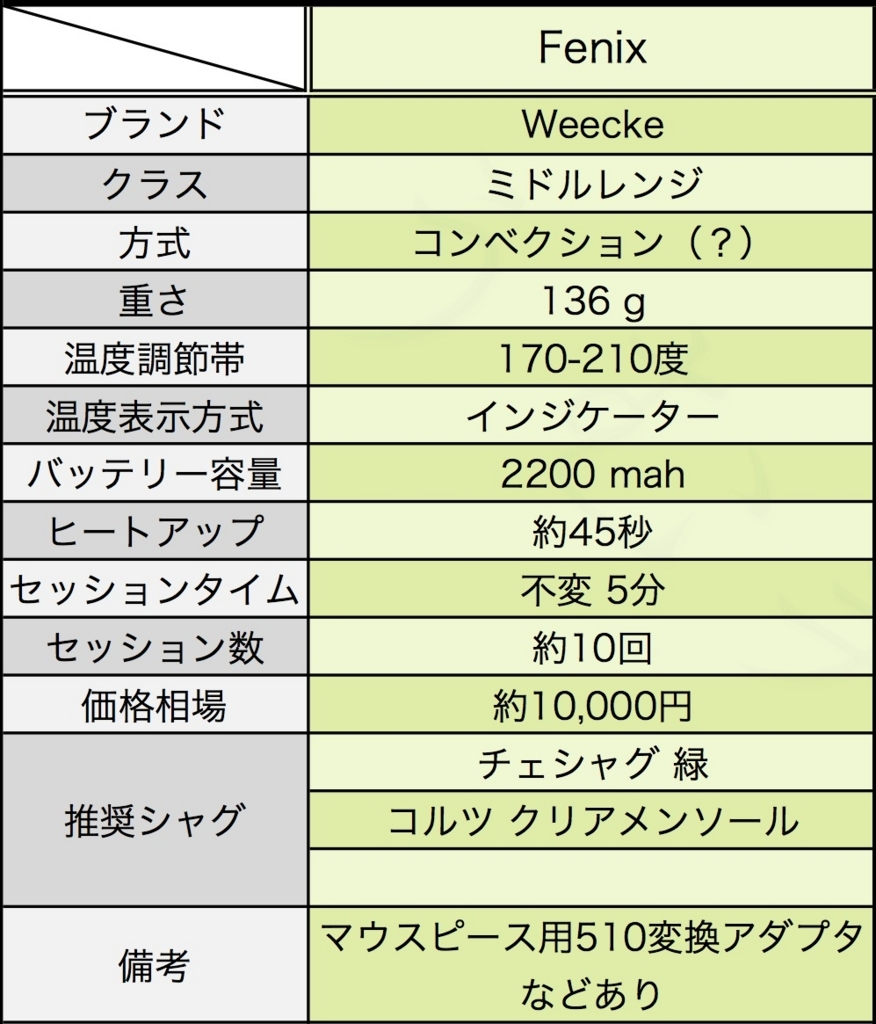 f:id:umu_umai_ojisan:20180531210607j:plain