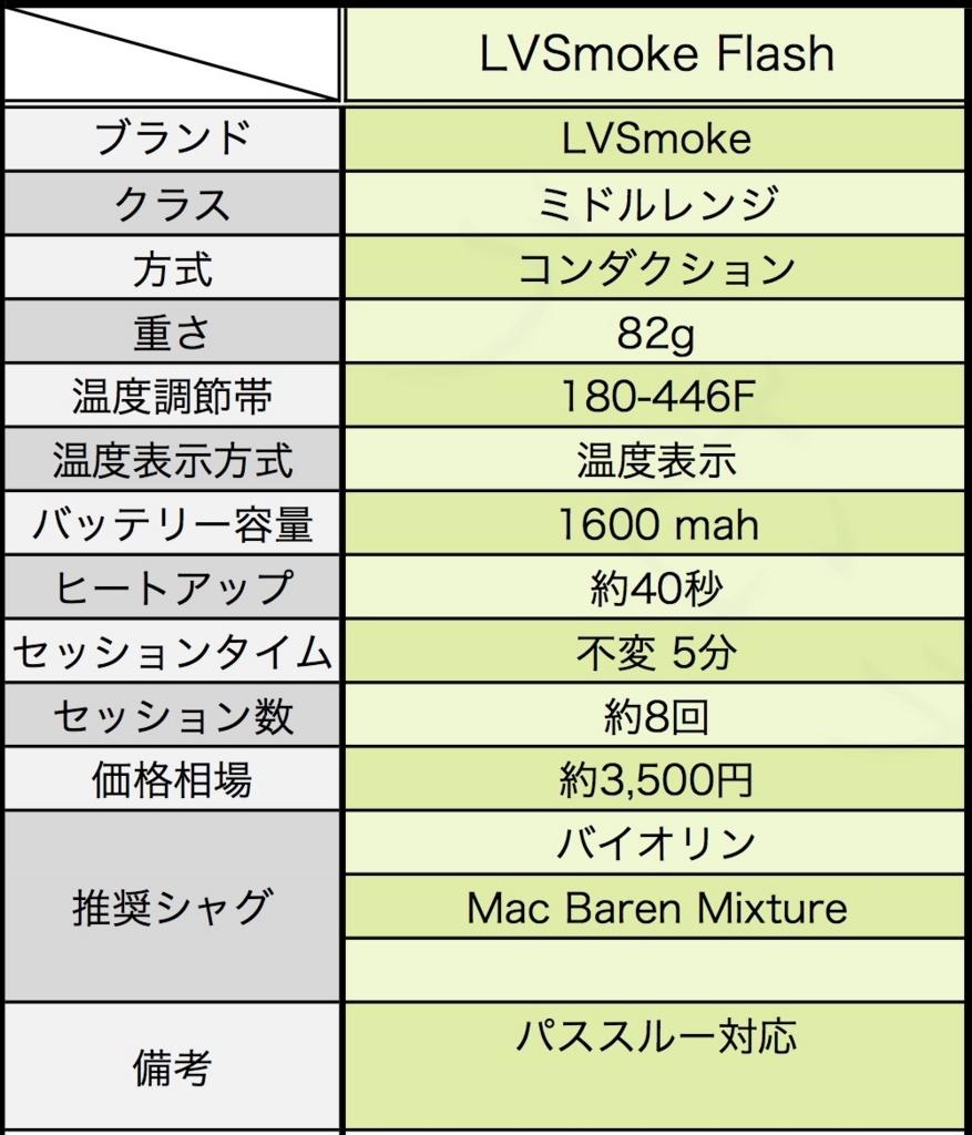 f:id:umu_umai_ojisan:20180531210738j:plain