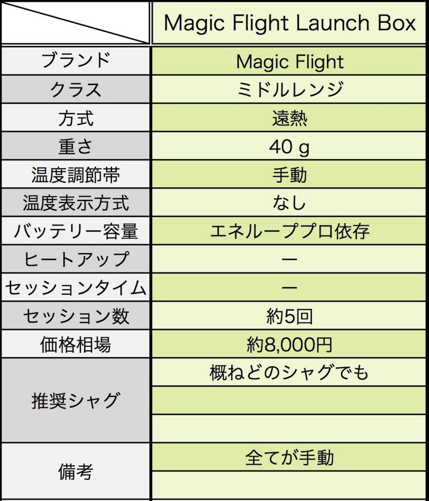 f:id:umu_umai_ojisan:20180531211707j:plain