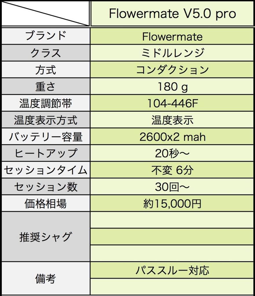 f:id:umu_umai_ojisan:20180531212023j:plain