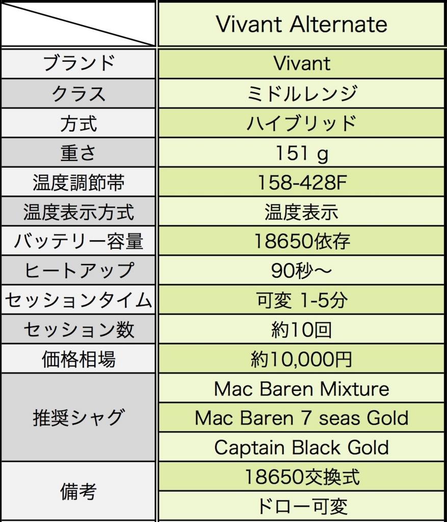 f:id:umu_umai_ojisan:20180531212440j:plain