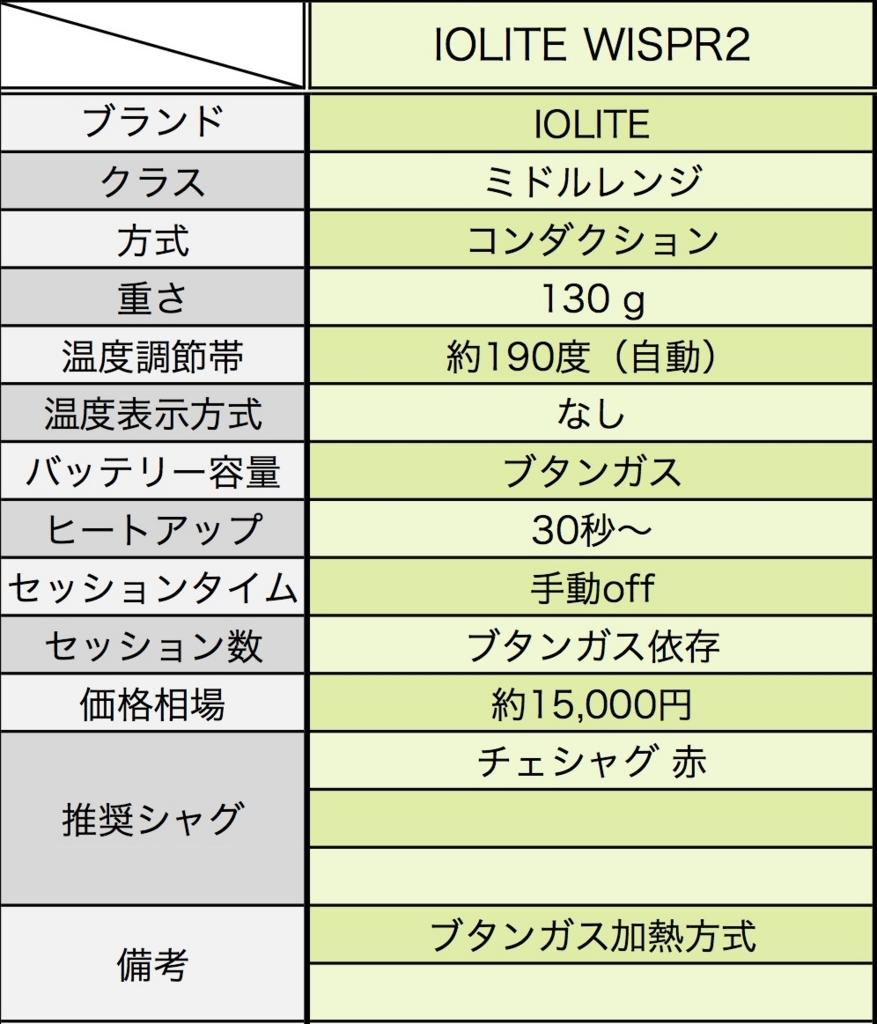 f:id:umu_umai_ojisan:20180531212632j:plain