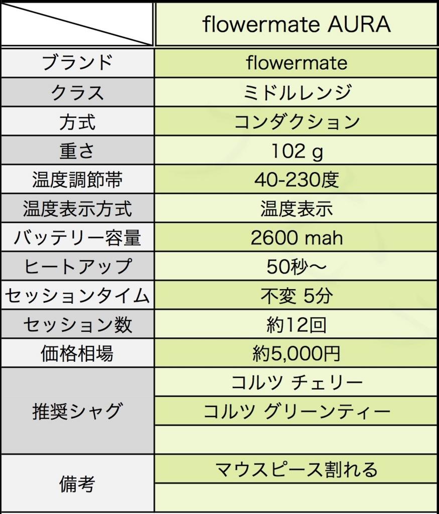 f:id:umu_umai_ojisan:20180531213441j:plain