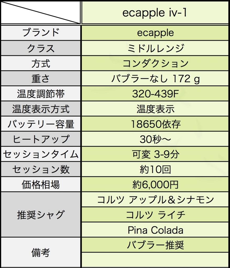 f:id:umu_umai_ojisan:20180531214112j:plain