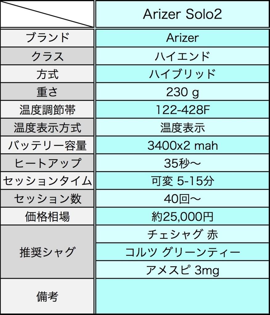 f:id:umu_umai_ojisan:20180531214812j:plain