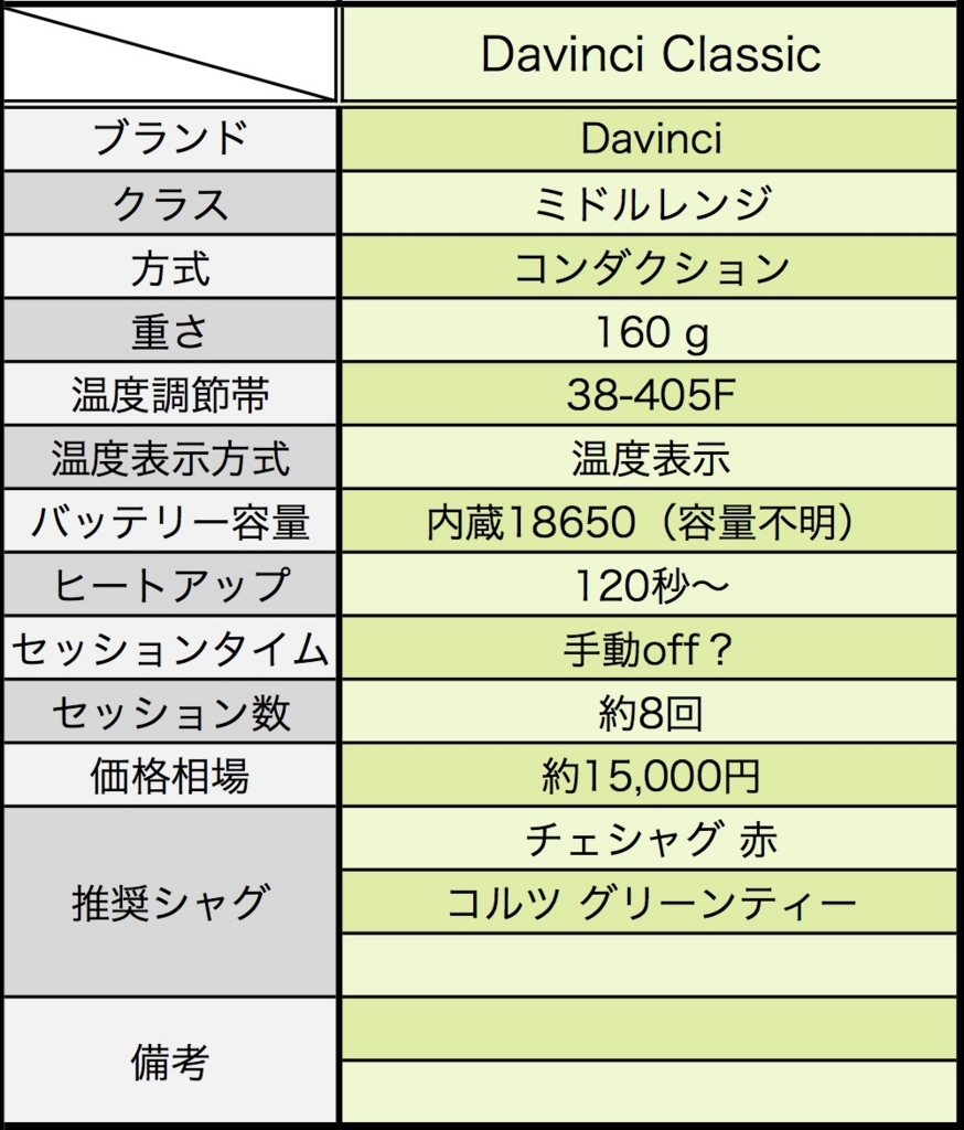 f:id:umu_umai_ojisan:20180602130931j:plain