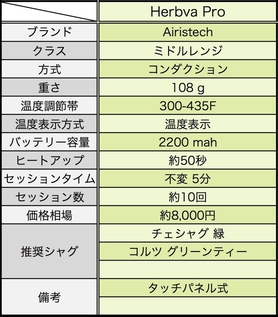 f:id:umu_umai_ojisan:20180604104902j:plain