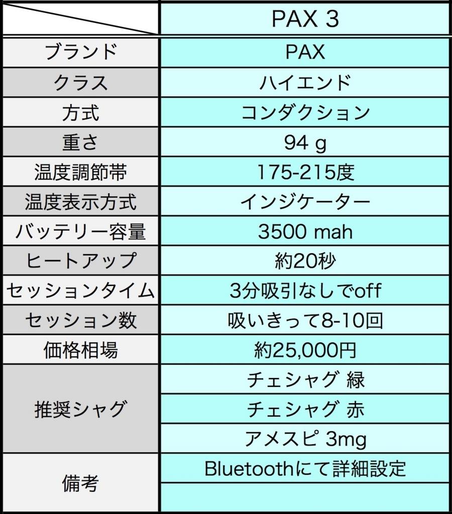f:id:umu_umai_ojisan:20180604214811j:plain