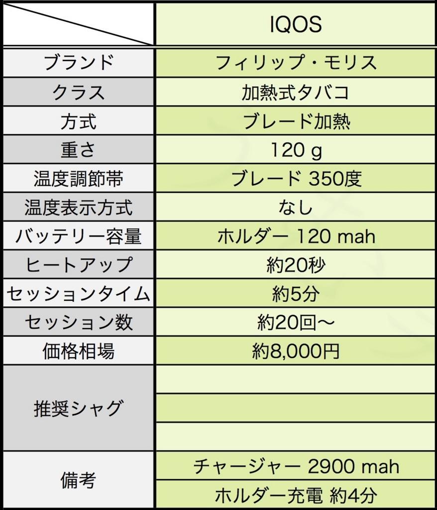 f:id:umu_umai_ojisan:20180605171609j:plain
