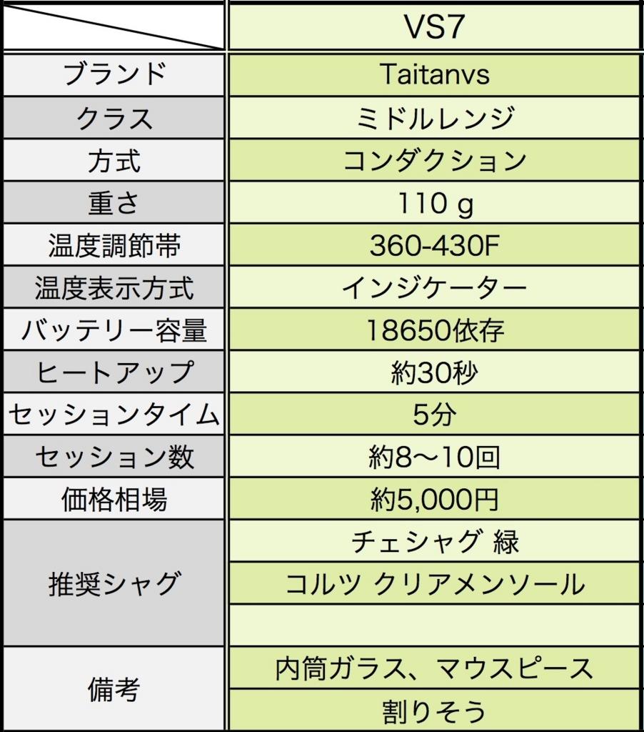f:id:umu_umai_ojisan:20180607191557j:plain