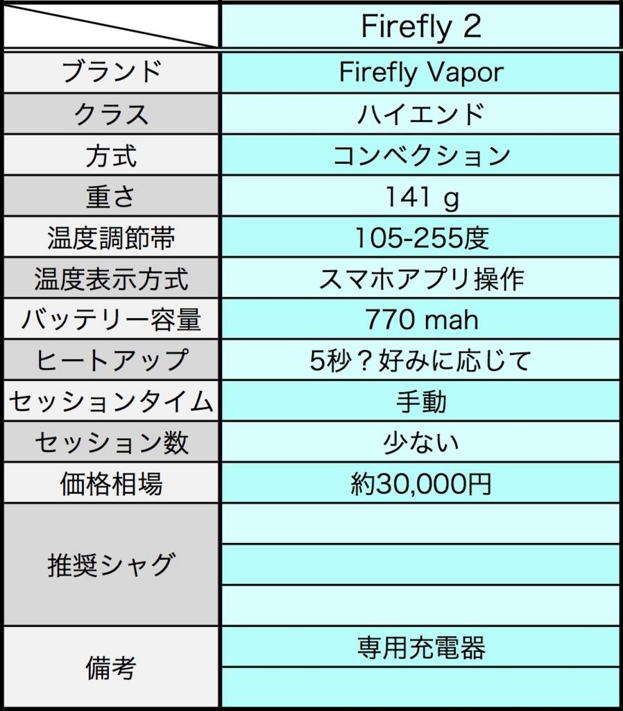 f:id:umu_umai_ojisan:20180610133508j:plain