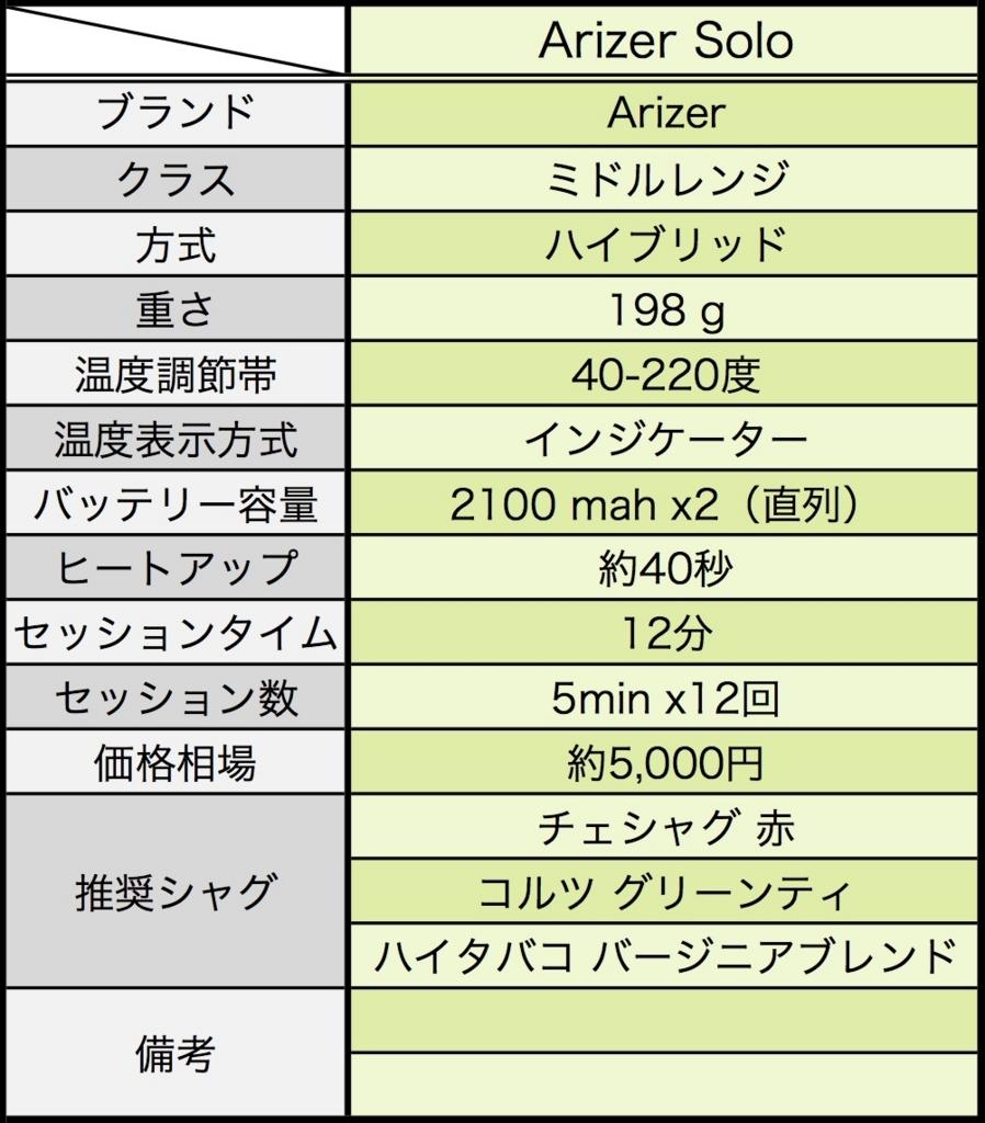 f:id:umu_umai_ojisan:20180611220209j:plain