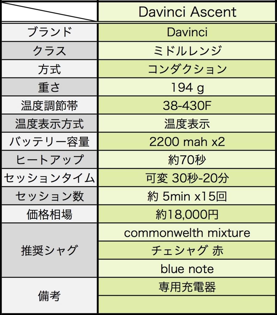 f:id:umu_umai_ojisan:20180614103342j:plain