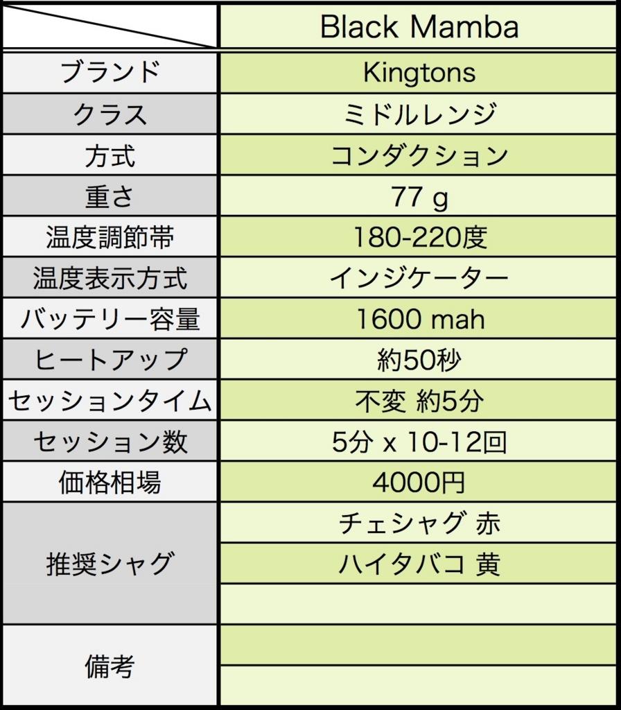 f:id:umu_umai_ojisan:20180616125823j:plain