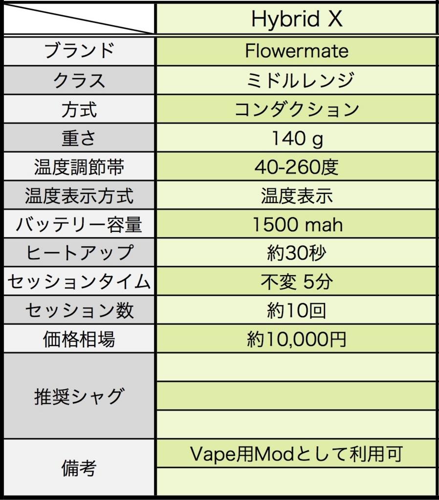 f:id:umu_umai_ojisan:20180617113634j:plain
