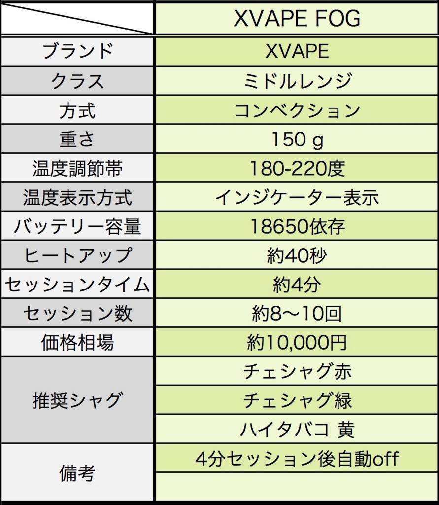 f:id:umu_umai_ojisan:20180624190634j:plain