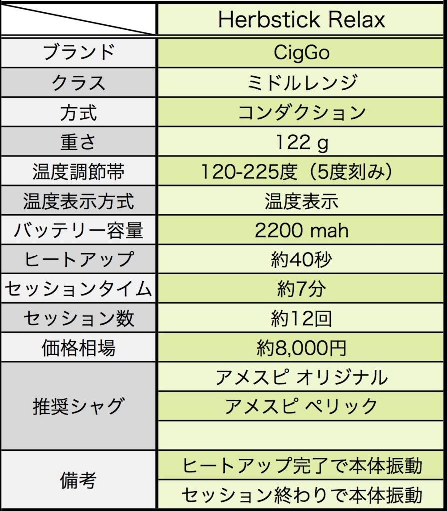 f:id:umu_umai_ojisan:20180626175344j:plain