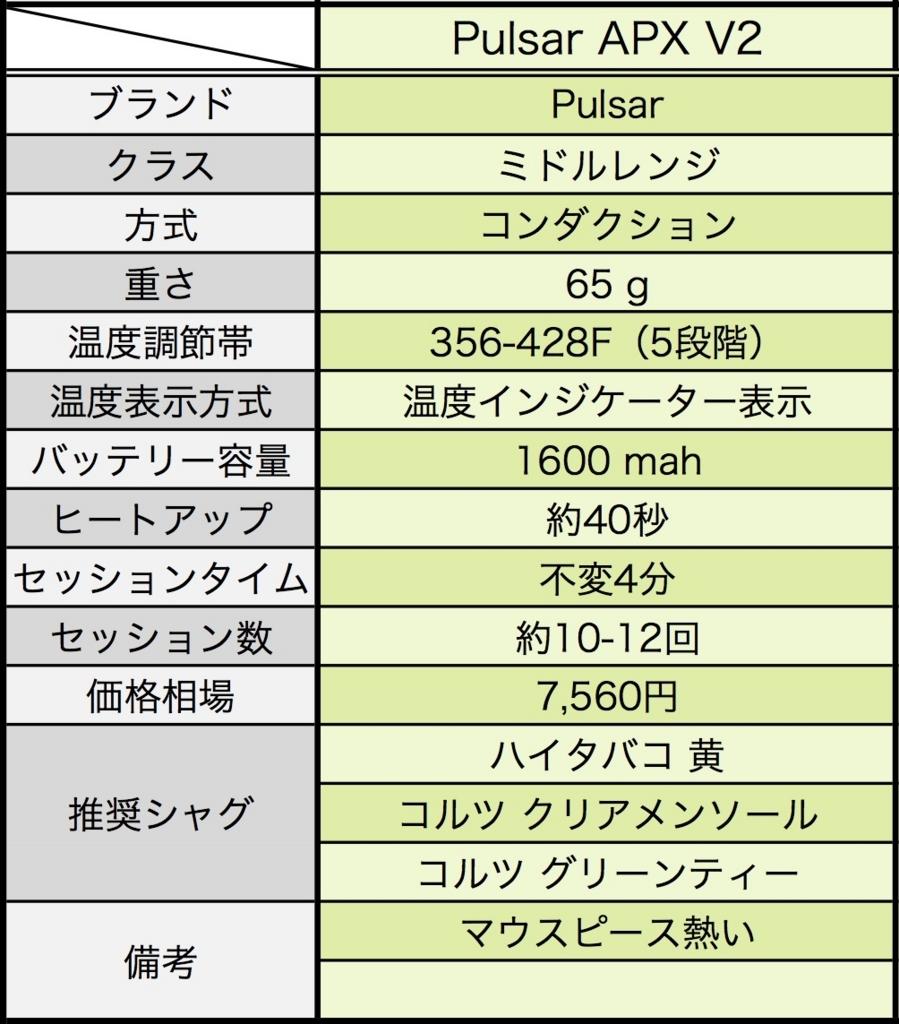 f:id:umu_umai_ojisan:20180703180855j:plain
