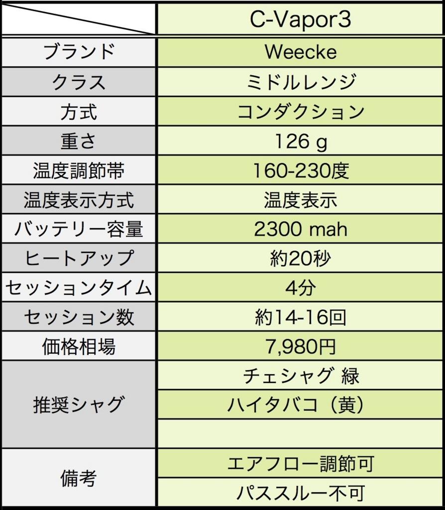 f:id:umu_umai_ojisan:20180712162124j:plain