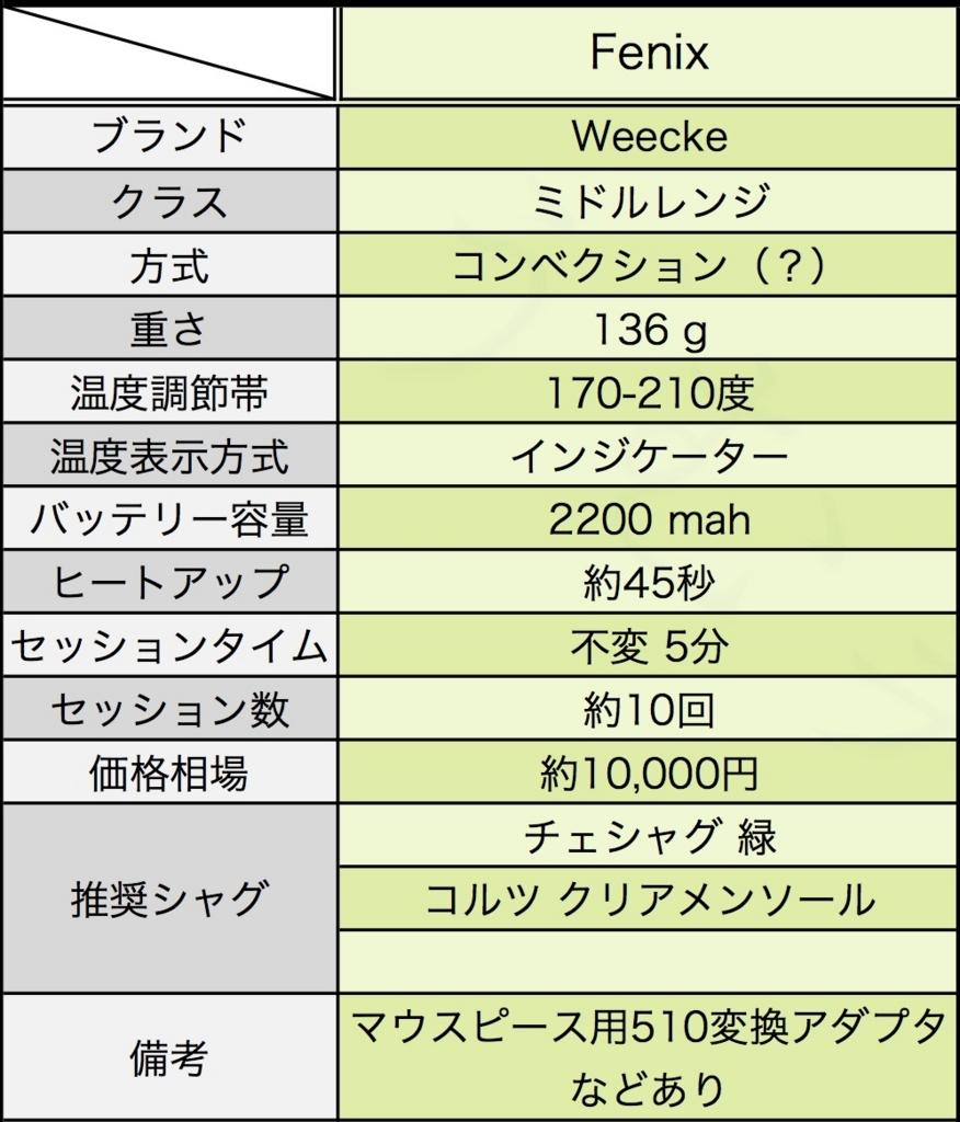 f:id:umu_umai_ojisan:20180712162316j:plain