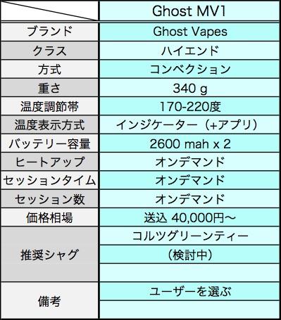 f:id:umu_umai_ojisan:20180713235859j:plain