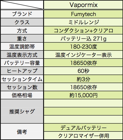 f:id:umu_umai_ojisan:20180721164903j:plain